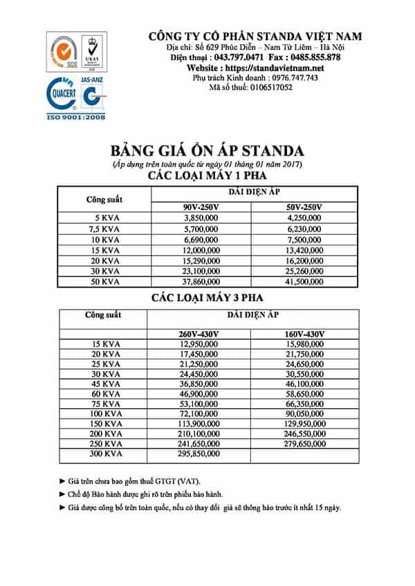 giá ổn áp lioa 2018